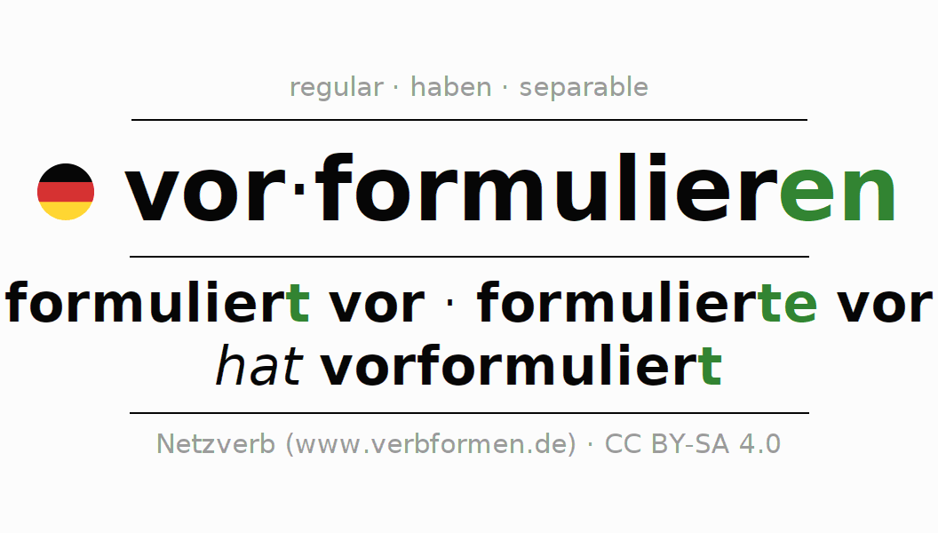 Conjugation of German verb vorformulieren