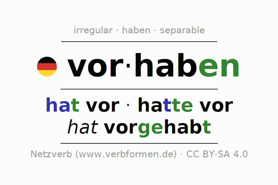 Conjugation of German verb vorhaben