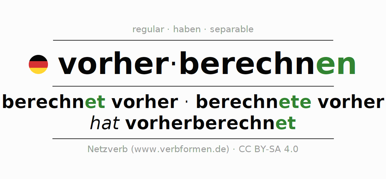 Entire conjugation of the German verb vorherberechnen. All tenses are clearly represented in a table.