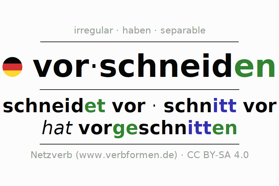 Conjugation of German verb vorschneiden