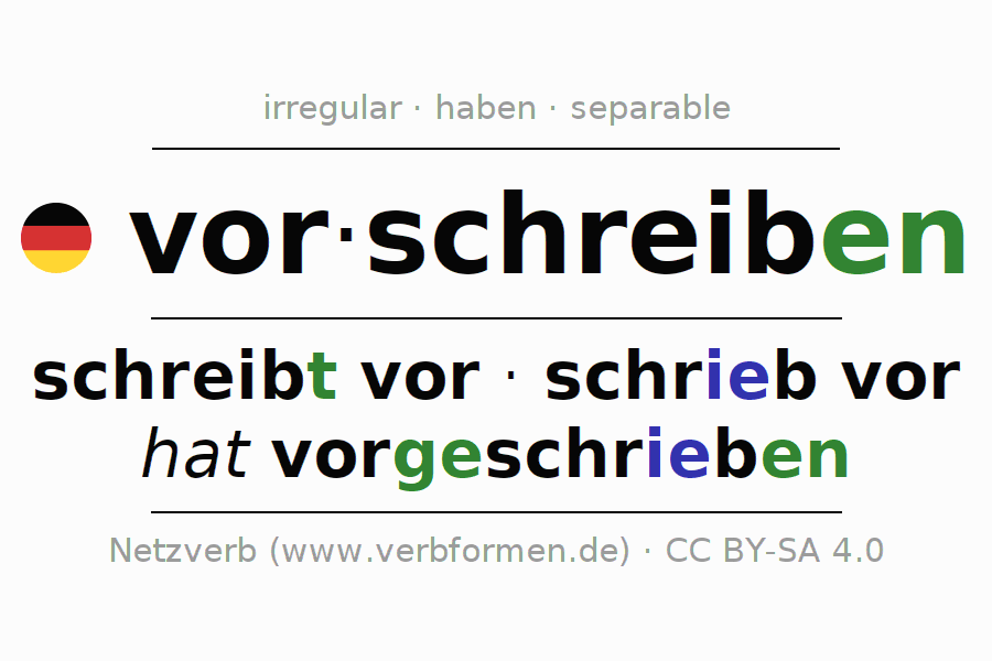 Conjugation of German verb vorschreiben
