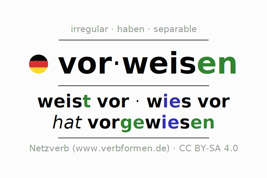 Entire conjugation of the German verb vorweisen. All tenses are clearly represented in a table.