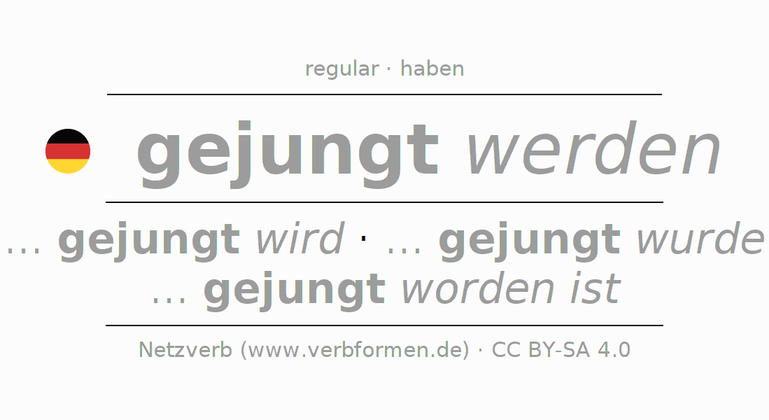 Conjugation of verb jungen
