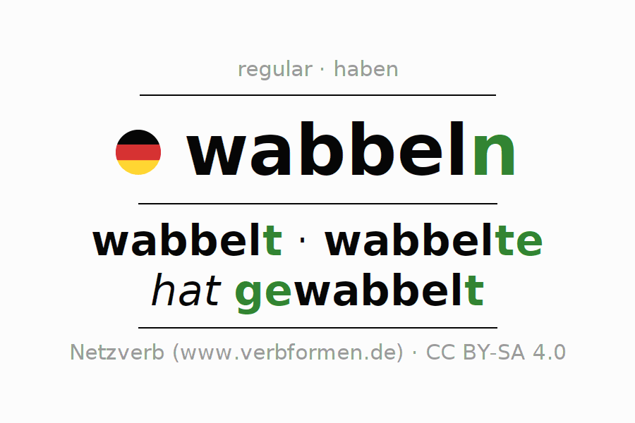 Entire conjugation of the German verb wabbeln. All tenses are clearly represented in a table.
