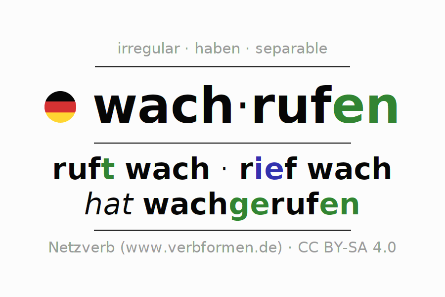 Entire conjugation of the German verb wachrufen. All tenses and modes are clearly represented in a table.