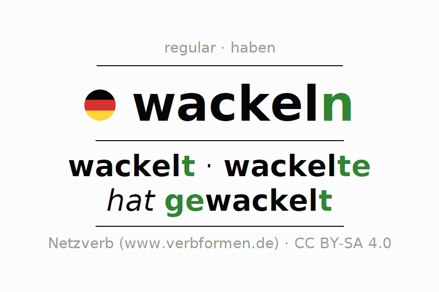 Conjugation of German verb wackeln (hat)