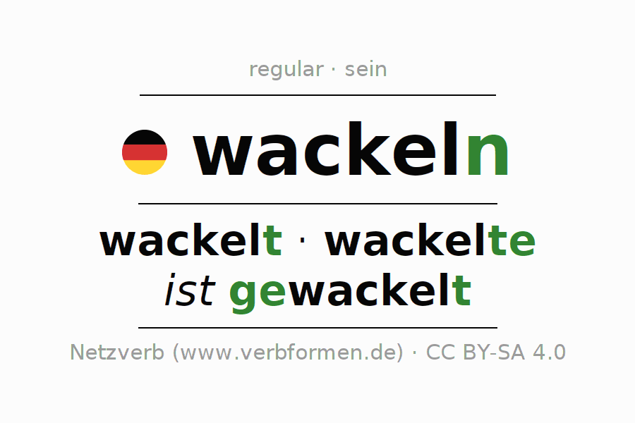 Entire conjugation of the German verb wackeln (ist). All tenses are clearly represented in a table.
