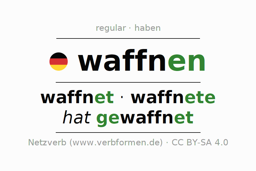 Entire conjugation of the German verb waffnen. All tenses and modes are clearly represented in a table.