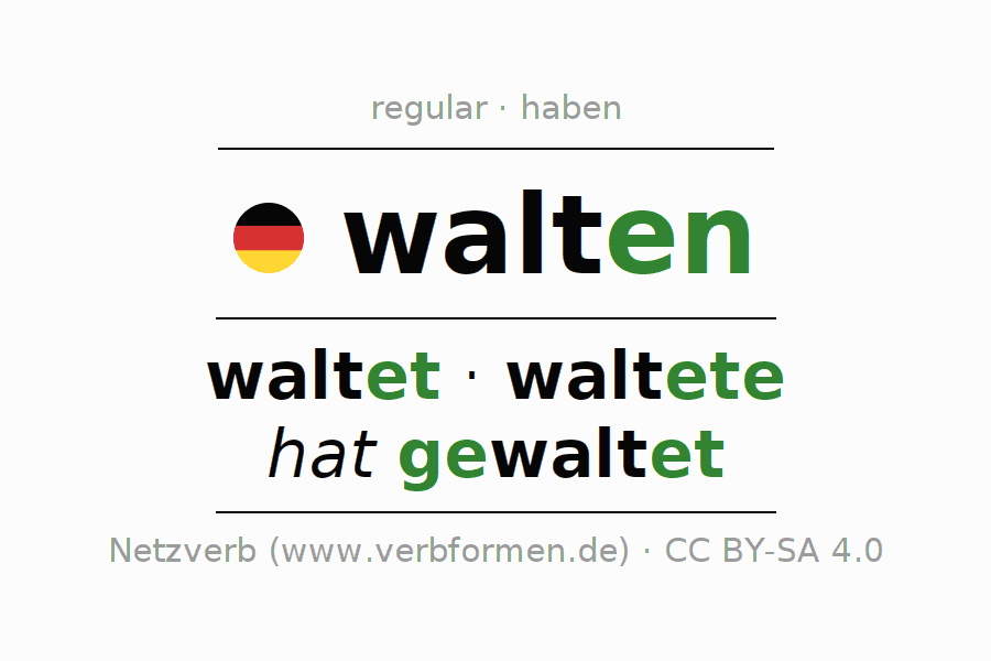 Entire conjugation of the German verb walten. All tenses and modes are clearly represented in a table.