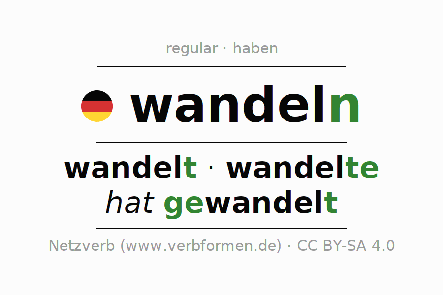 Entire conjugation of the German verb wandeln (ist). All tenses are clearly represented in a table.