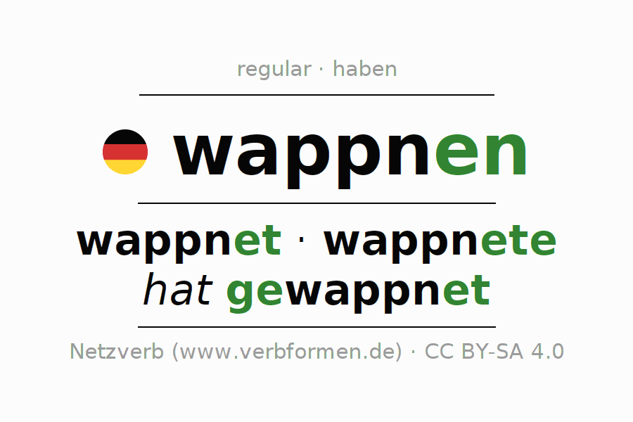 Entire conjugation of the German verb wappnen. All tenses and modes are clearly represented in a table.
