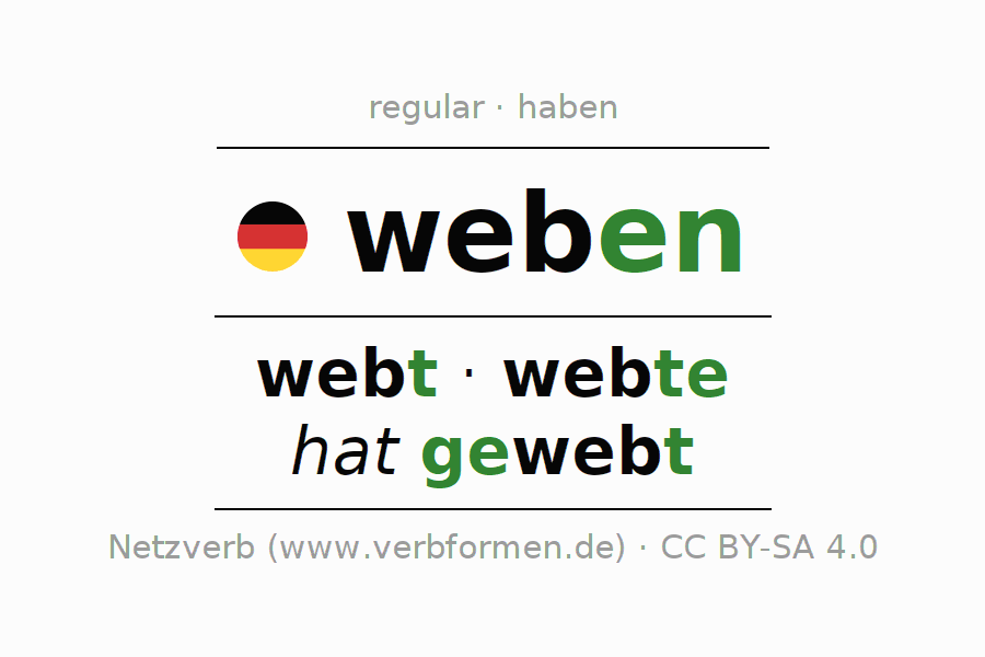 Entire conjugation of the German verb weben (regelm). All tenses are clearly represented in a table.