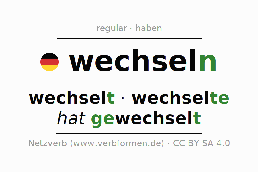 Entire conjugation of the German verb wechseln (hat). All tenses are clearly represented in a table.