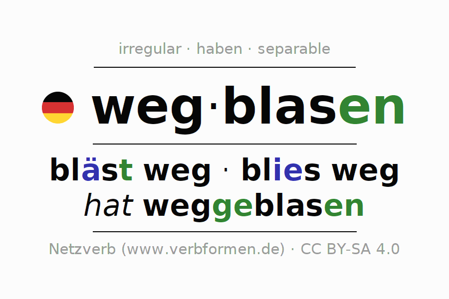 Entire conjugation of the German verb wegblasen. All tenses and modes are clearly represented in a table.