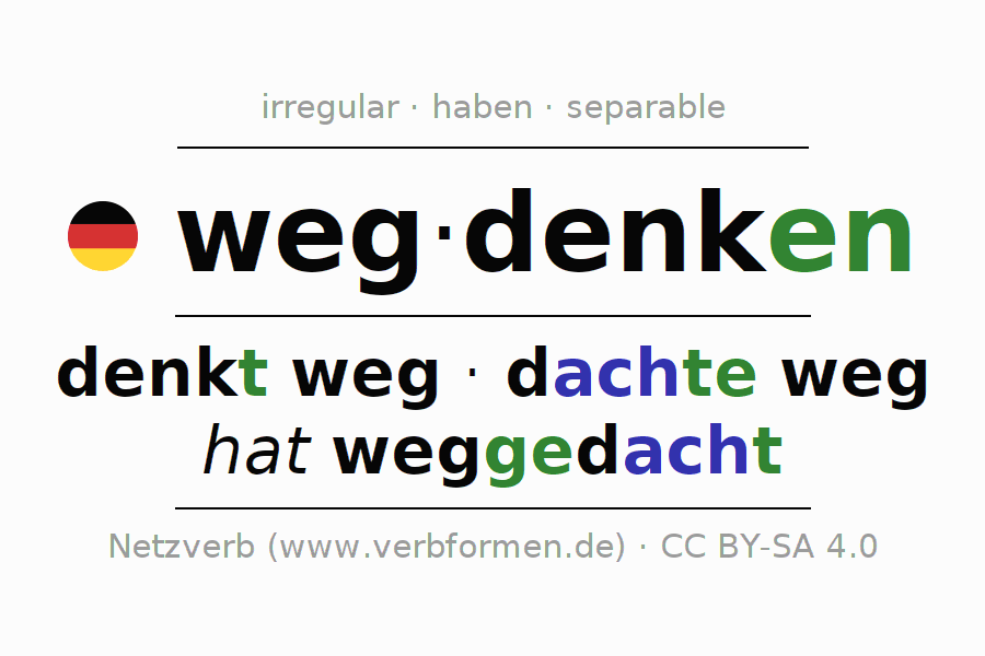 Conjugation of verb wegdenken