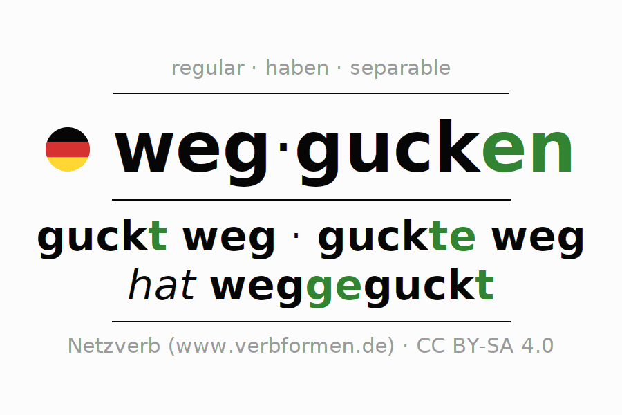Conjugation of German verb weggucken