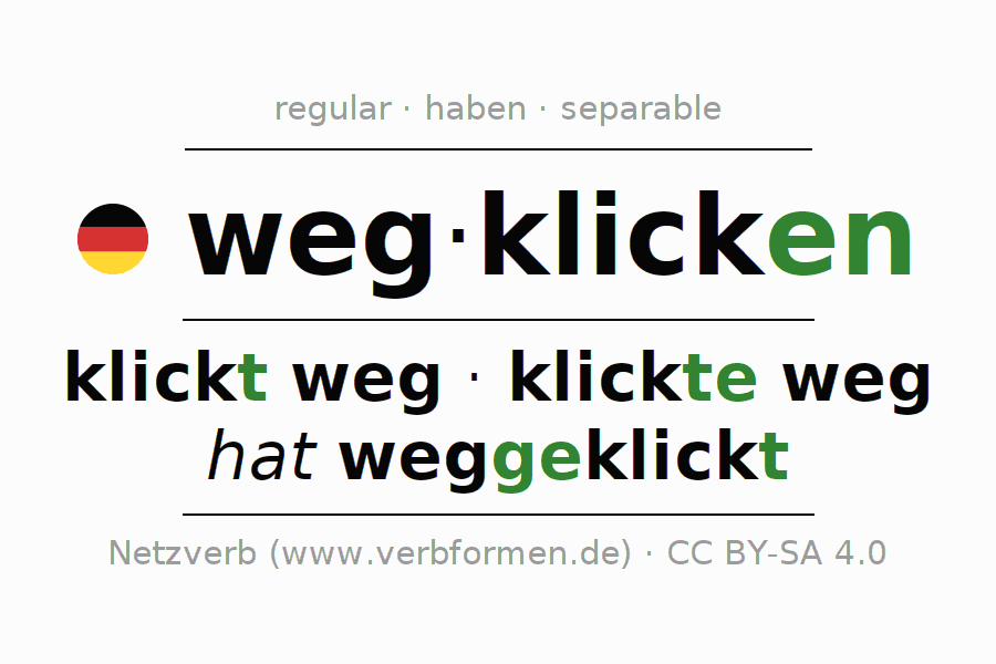 Entire conjugation of the German verb wegklicken. All tenses are clearly represented in a table.