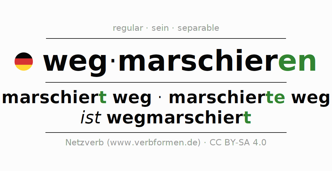 Conjugation of German verb wegmarschieren