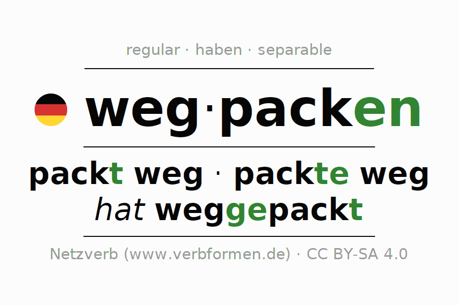 Entire conjugation of the German verb sich wegpacken. All tenses are clearly represented in a table.