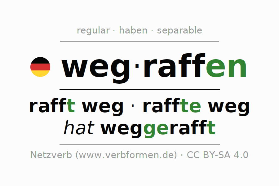 Conjugation of German verb wegraffen