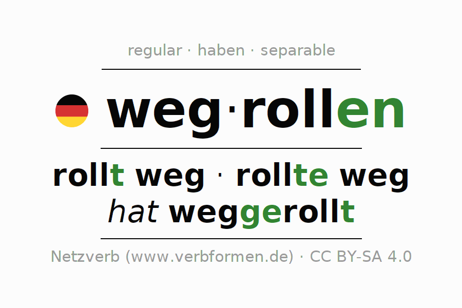Conjugation of German verb wegrollen (hat)