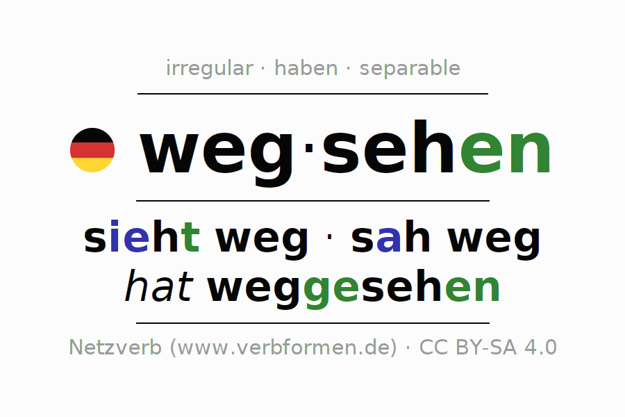 Conjugation of German verb wegsehen