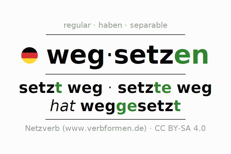 Entire conjugation of the German verb sich wegsetzen (hat). All tenses are clearly represented in a table.