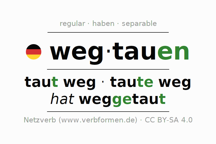 Entire conjugation of the German verb wegtauen (ist). All tenses are clearly represented in a table.