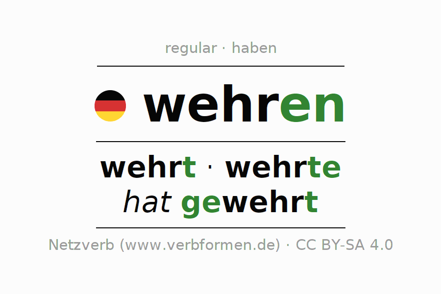 Conjugation of German verb wehren