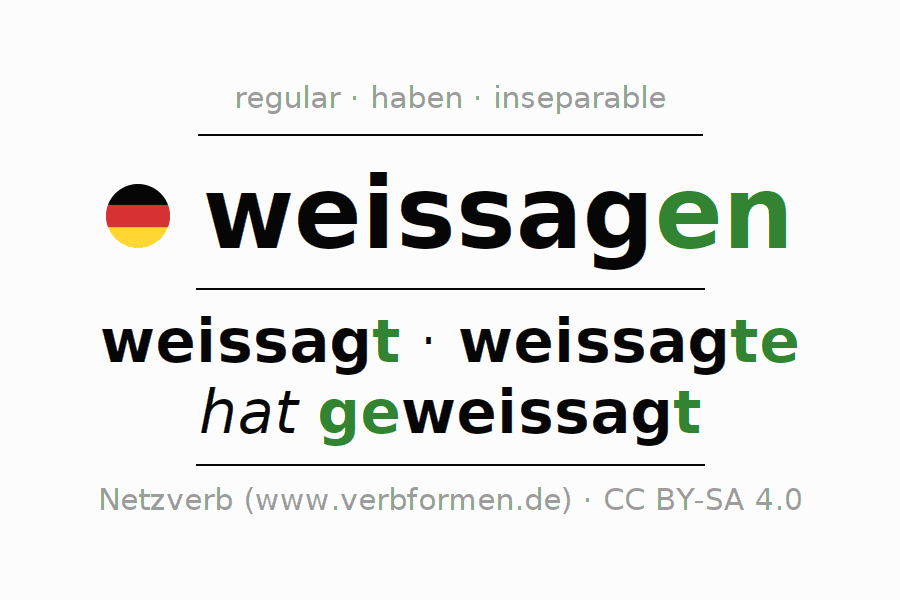 Entire conjugation of the German verb weissagen. All tenses are clearly represented in a table.
