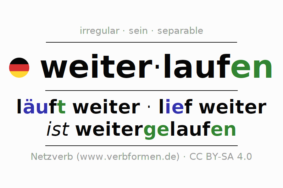 Conjugation of German verb weiterlaufen