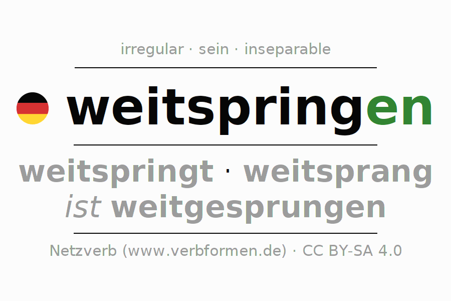 Entire conjugation of the German verb weitspringen. All tenses and modes are clearly represented in a table.