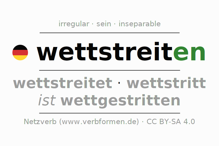 Entire conjugation of the German verb wettstreiten (ist). All tenses are clearly represented in a table.