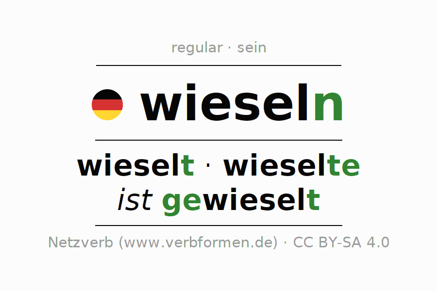 Entire conjugation of the German verb wieseln. All tenses are clearly represented in a table.