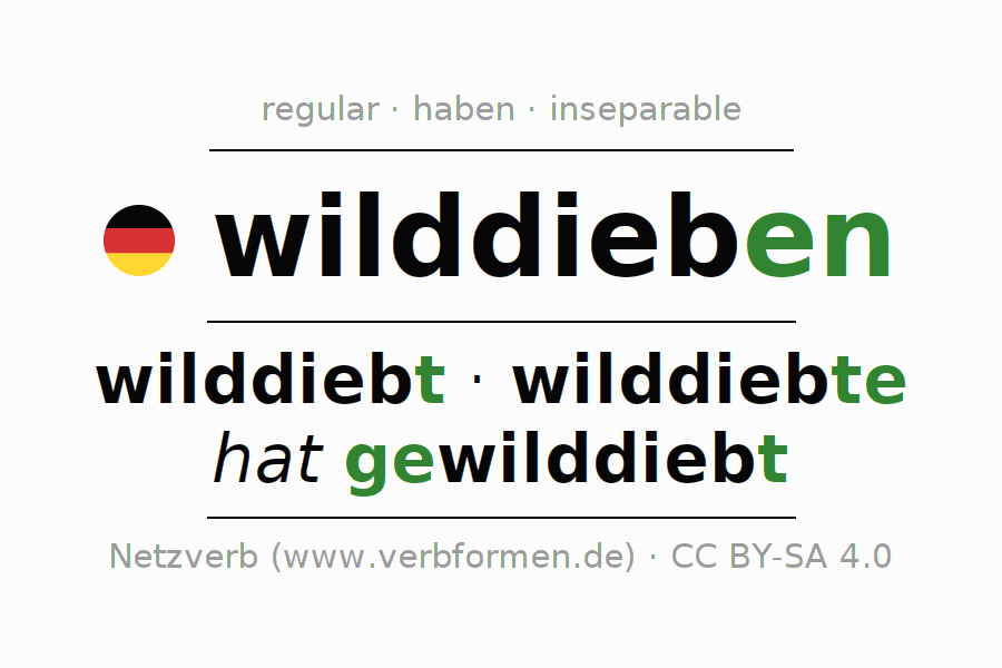 Entire conjugation of the German verb wilddieben. All tenses are clearly represented in a table.
