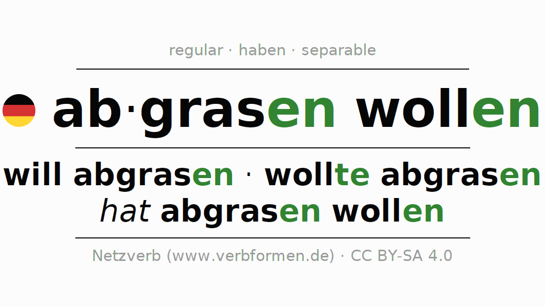 Conjugation of German verb will abgrasen