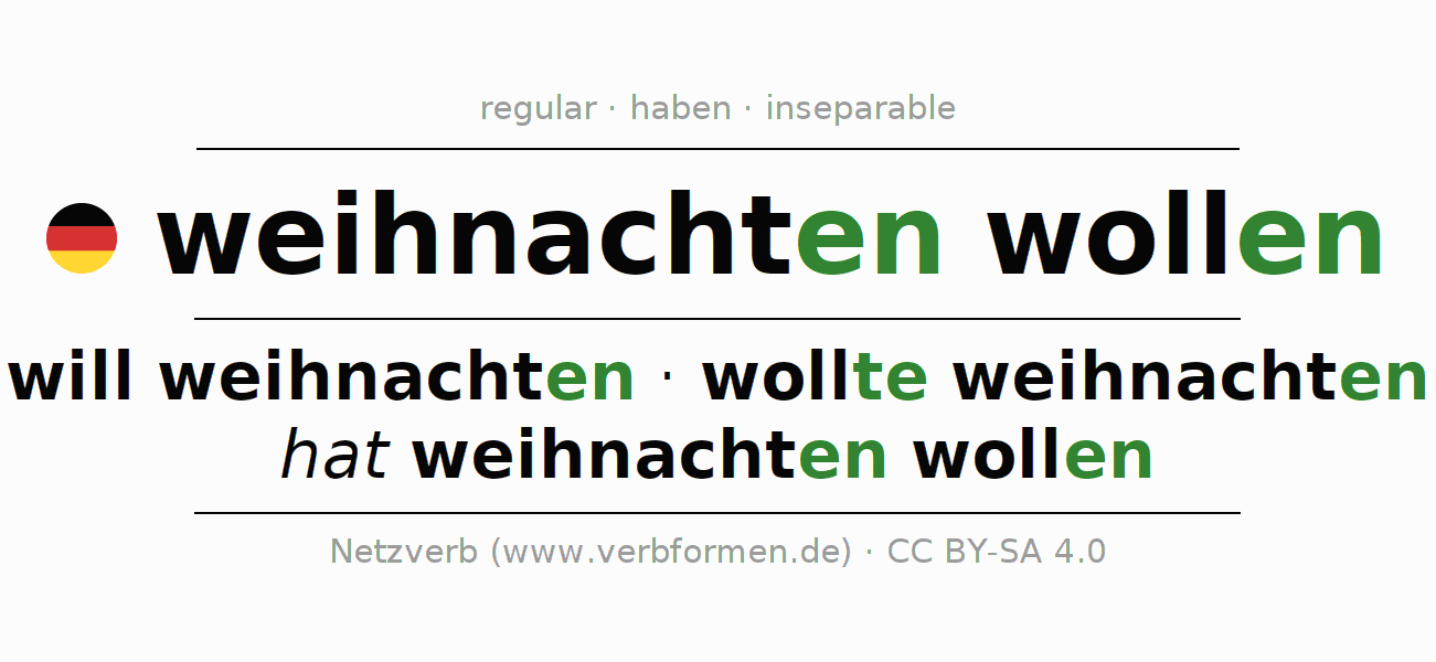 Conjugation of German verb will weihnachten