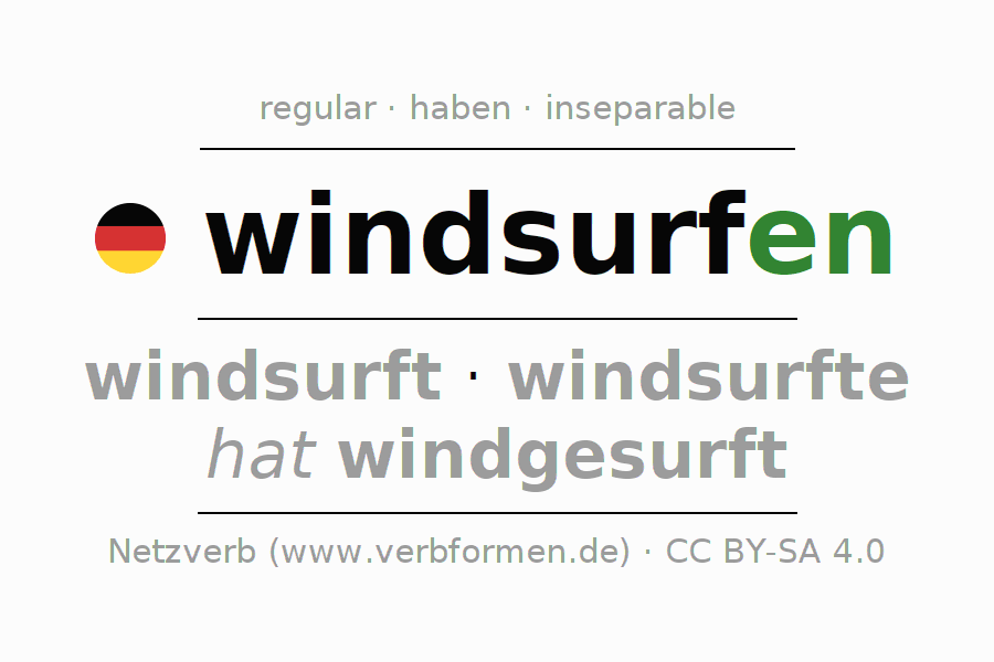 Entire conjugation of the German verb windsurfen (hat). All tenses and modes are clearly represented in a table.