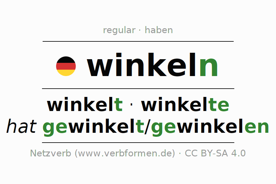 Entire conjugation of the German verb winkeln. All tenses and modes are clearly represented in a table.