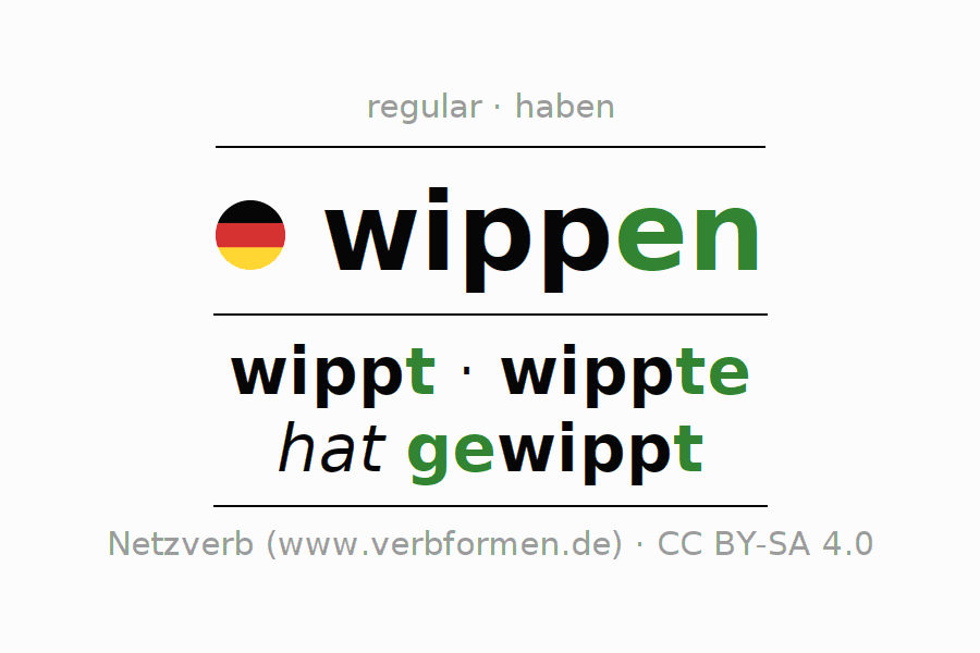 Entire conjugation of the German verb wippen. All tenses and modes are clearly represented in a table.