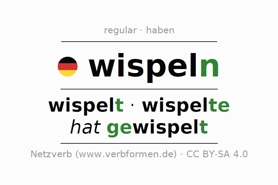 Conjugation of German verb wispeln