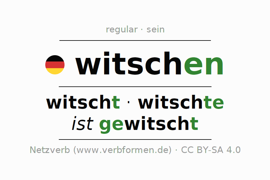 Entire conjugation of the German verb witschen. All tenses are clearly represented in a table.