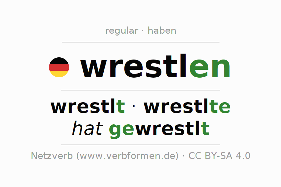 Entire conjugation of the German verb wrestlen. All tenses are clearly represented in a table.