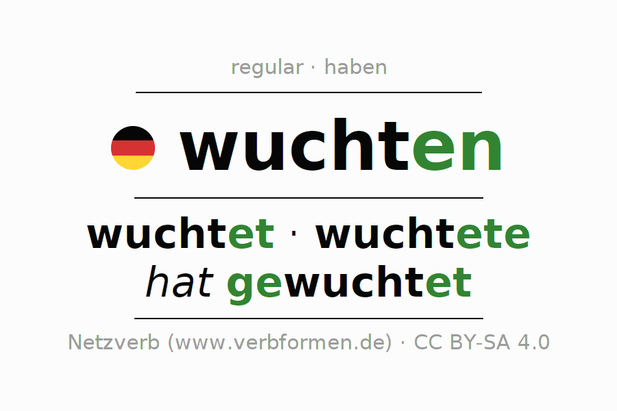 Conjugation of German verb wuchten (hat)