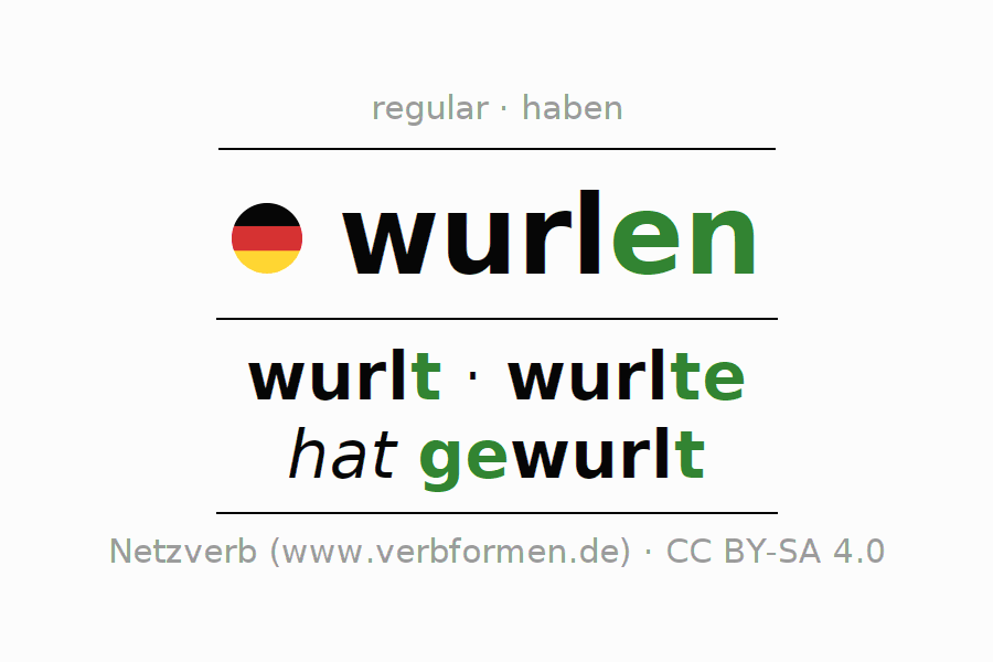 Conjugation of German verb wurlen (hat)