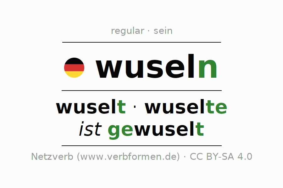 Entire conjugation of the German verb wuseln (ist). All tenses and modes are clearly represented in a table.