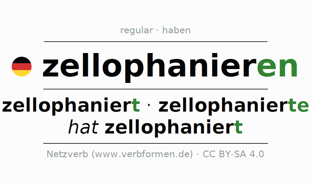 Conjugation of verb zellophanieren