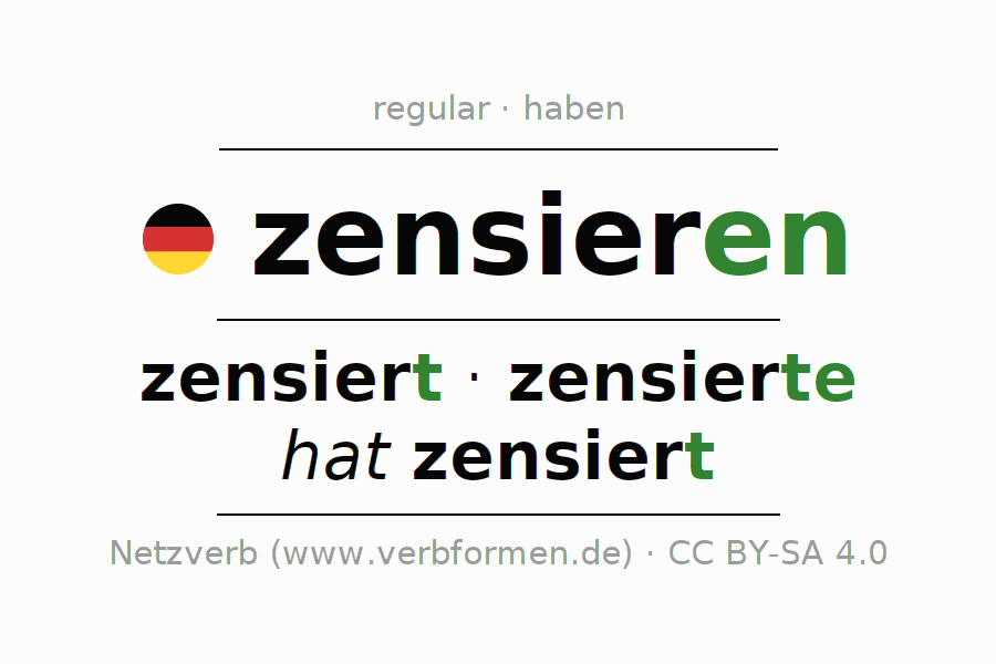 Entire conjugation of the German verb zensieren. All tenses are clearly represented in a table.