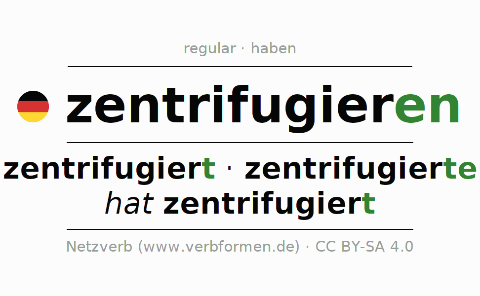 Conjugation of German verb zentrifugieren