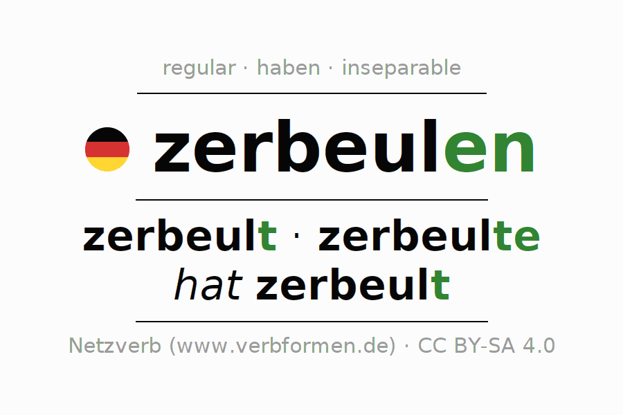 Entire conjugation of the German verb zerbeulen. All tenses are clearly represented in a table.